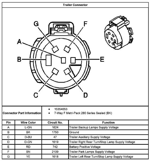 Gm Trailer Connector Wiring Diagram on gm trailer harness adapter, gm 7-way trailer plug, gm trailer wiring harness, 7 pin trailer plug wiring, 6 prong trailer plug wiring, dodge 7 pin trailer wiring,